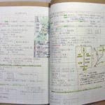 きれいなだけのノートは成績アップを妨げる?141230