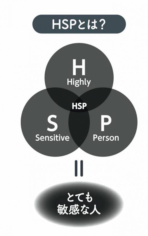繊細さん(HSP)のための勉強法3つ HSPは時間はかかれどパフォーマンスが高い!201028