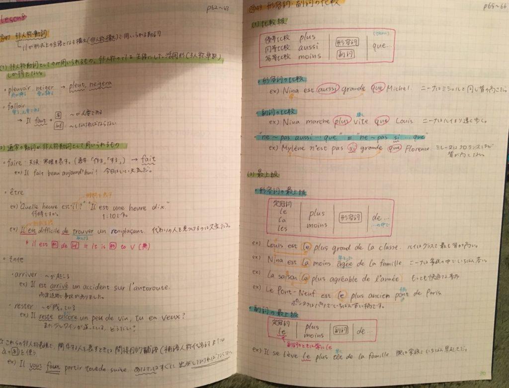 成績がアップする授業中のノートの取り方